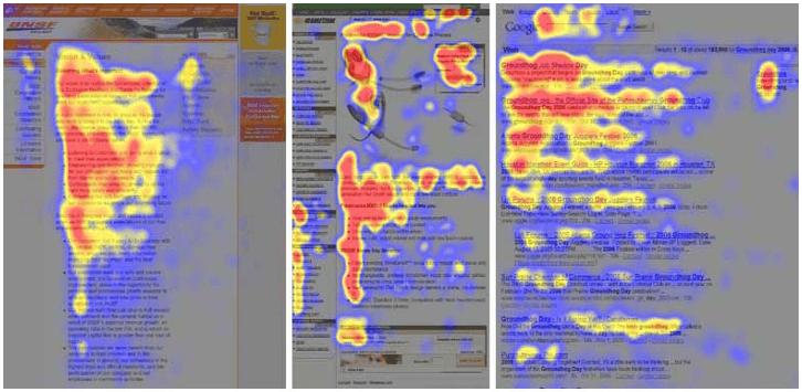 tre immagini di mappe di calore che dimostrano il pattern F