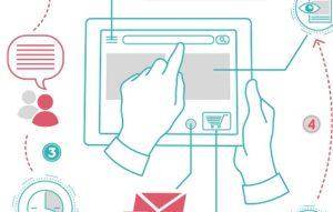 allegoria della UX experience. disegno di due mani su schermo pc con divese icone sui lati,l sopra e sotto