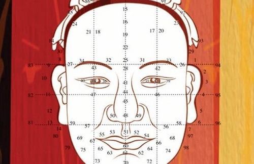 antica stampa che mostra un volto con i punti per lo shiatsu