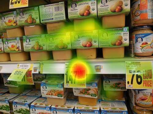 Neuromarketing nel food and wine: rilevamento attenzione dei clienti su scaffale supermercato