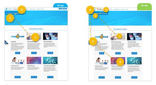 neuromarketing e informazione farmaceutica: due esempi di percorsi visivi su una brochure informativa di un farmaco